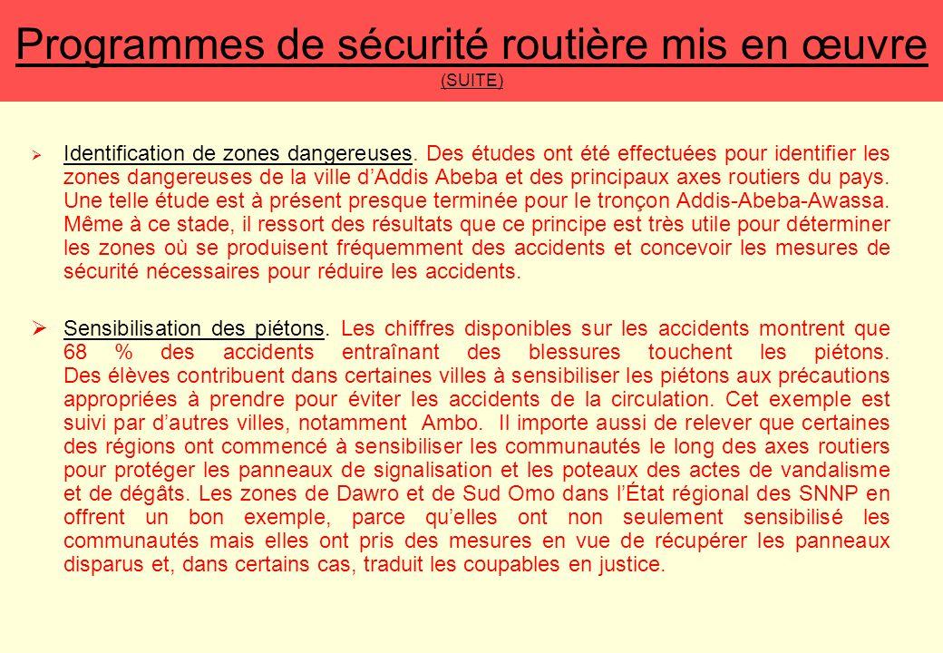 Programmes de sécurité routière mis en œuvre (SUITE)