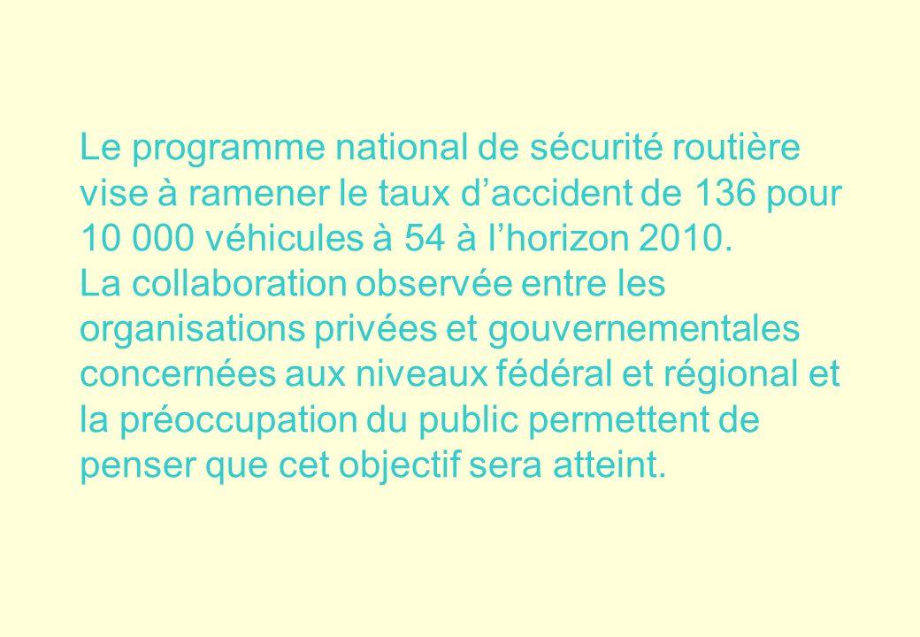 Le programme national de sécurité routière vise à ramener le taux d'accident de 136 pour 10 000 véhicules à 54 à l'horizon 2010.
