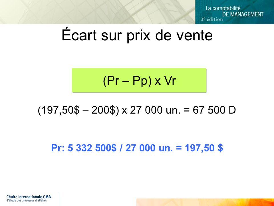 Écart sur prix de vente (Pr – Pp) x Vr