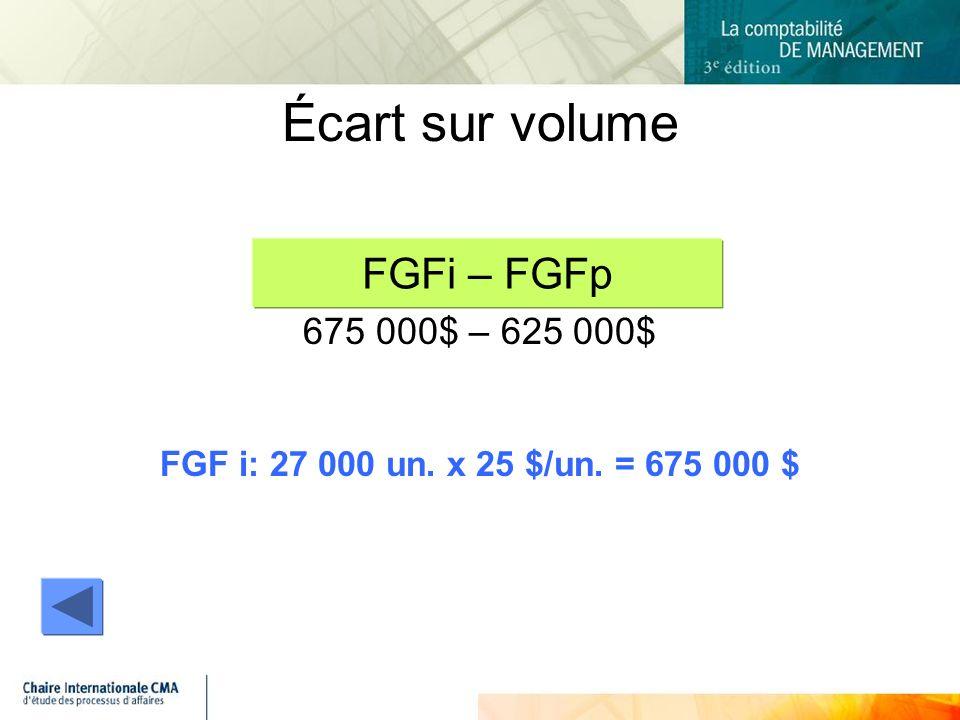 Écart sur volume FGFi – FGFp 675 000$ – 625 000$