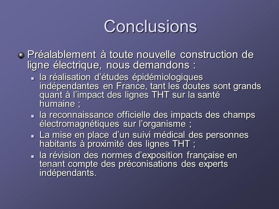 Conclusions Préalablement à toute nouvelle construction de ligne électrique, nous demandons :