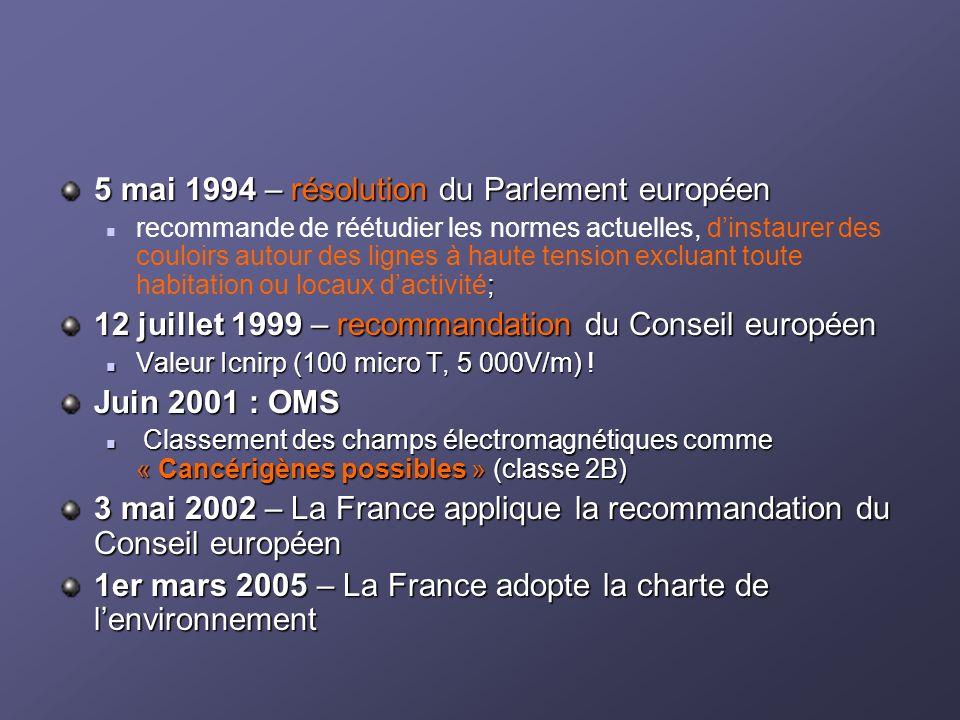 5 mai 1994 – résolution du Parlement européen