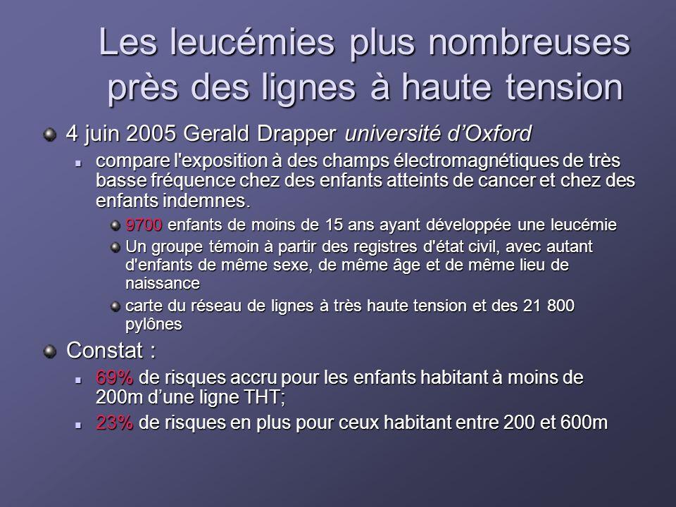 Les leucémies plus nombreuses près des lignes à haute tension