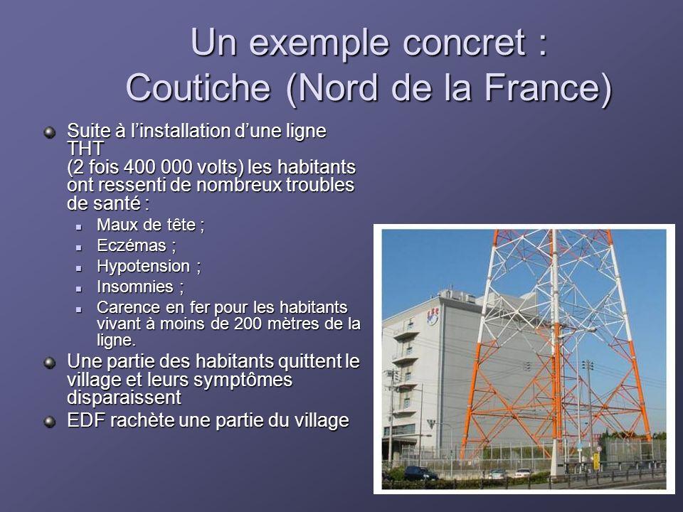 Un exemple concret : Coutiche (Nord de la France)