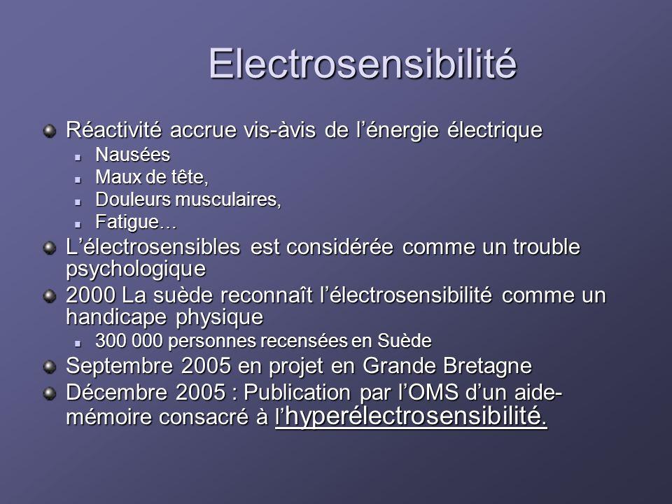 Electrosensibilité Réactivité accrue vis-àvis de l'énergie électrique
