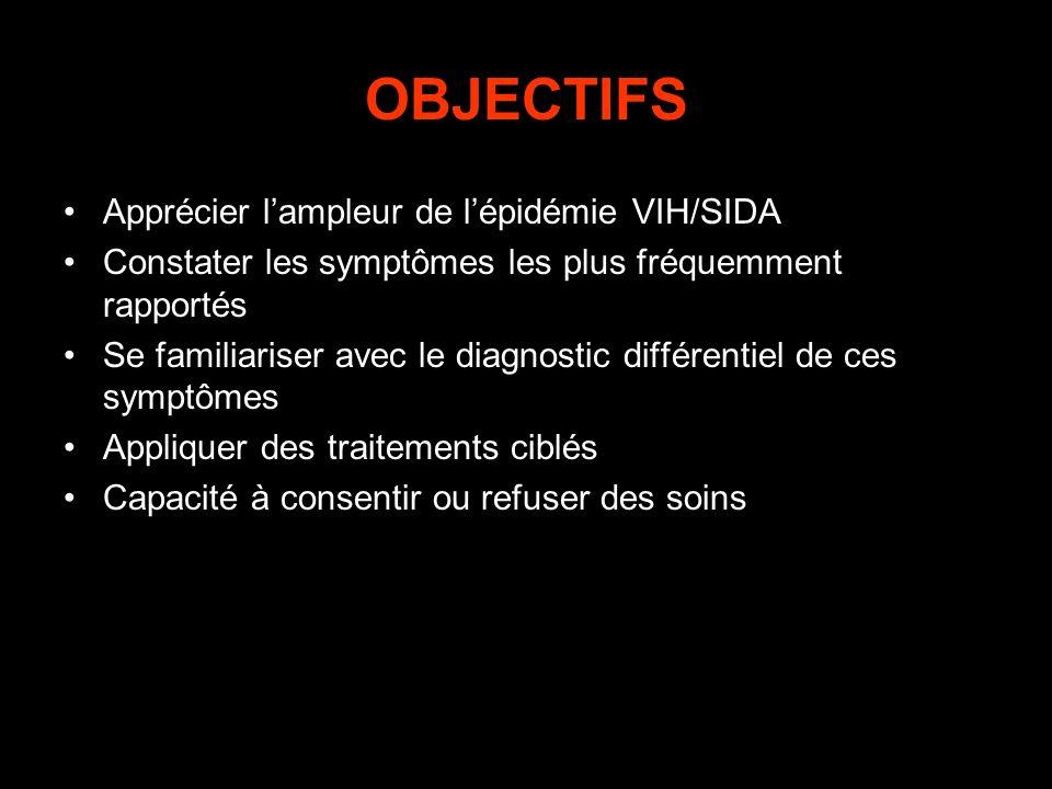 OBJECTIFS Apprécier l'ampleur de l'épidémie VIH/SIDA