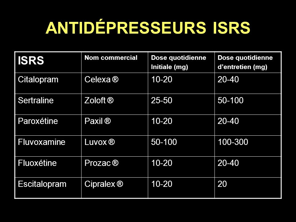 ANTIDÉPRESSEURS ISRS ISRS Citalopram Celexa ® 10-20 20-40 Sertraline