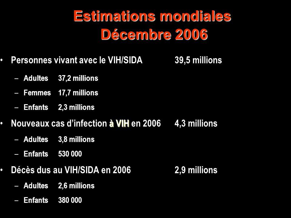 Estimations mondiales Décembre 2006