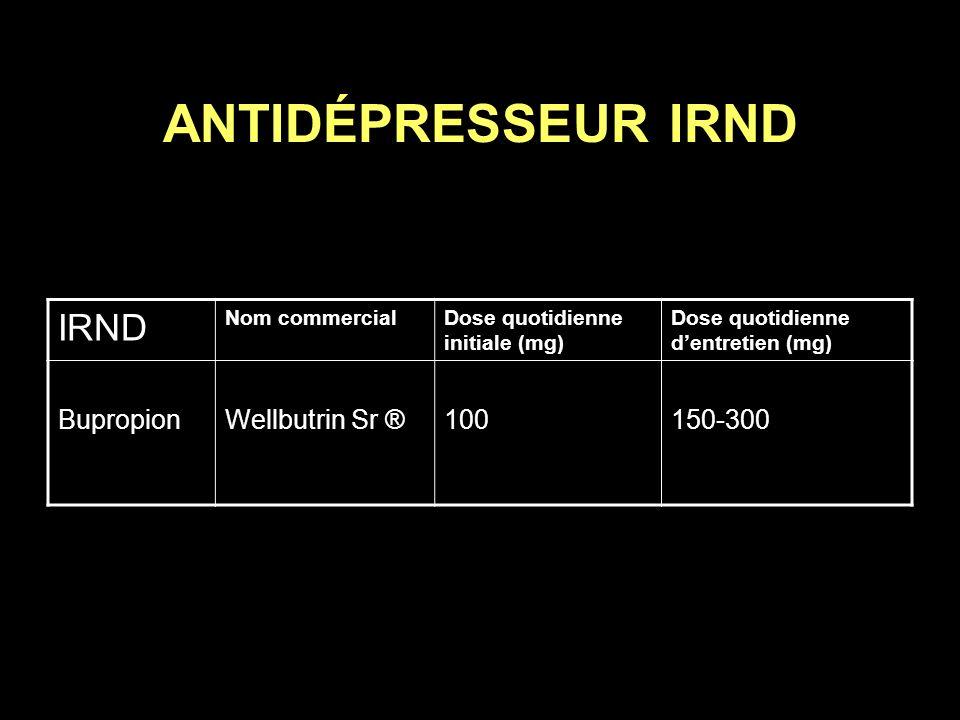 ANTIDÉPRESSEUR IRND IRND Bupropion Wellbutrin Sr ® 100 150-300