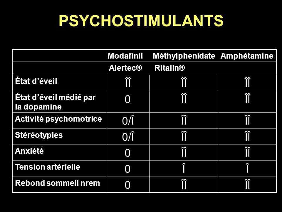 Modafinil Méthylphenidate Amphétamine