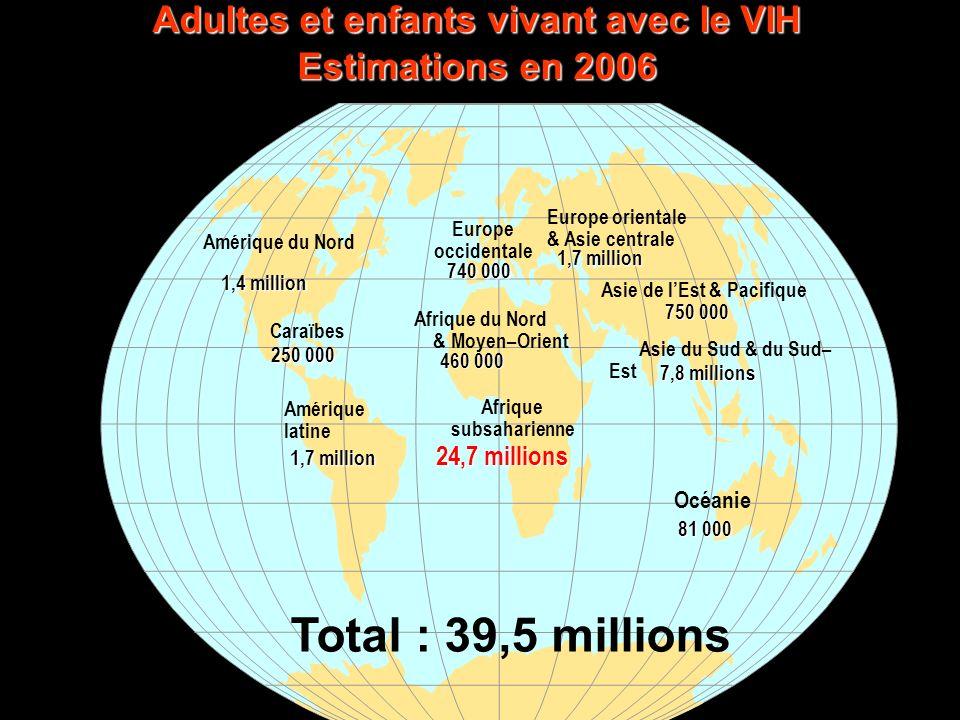 Adultes et enfants vivant avec le VIH Estimations en 2006