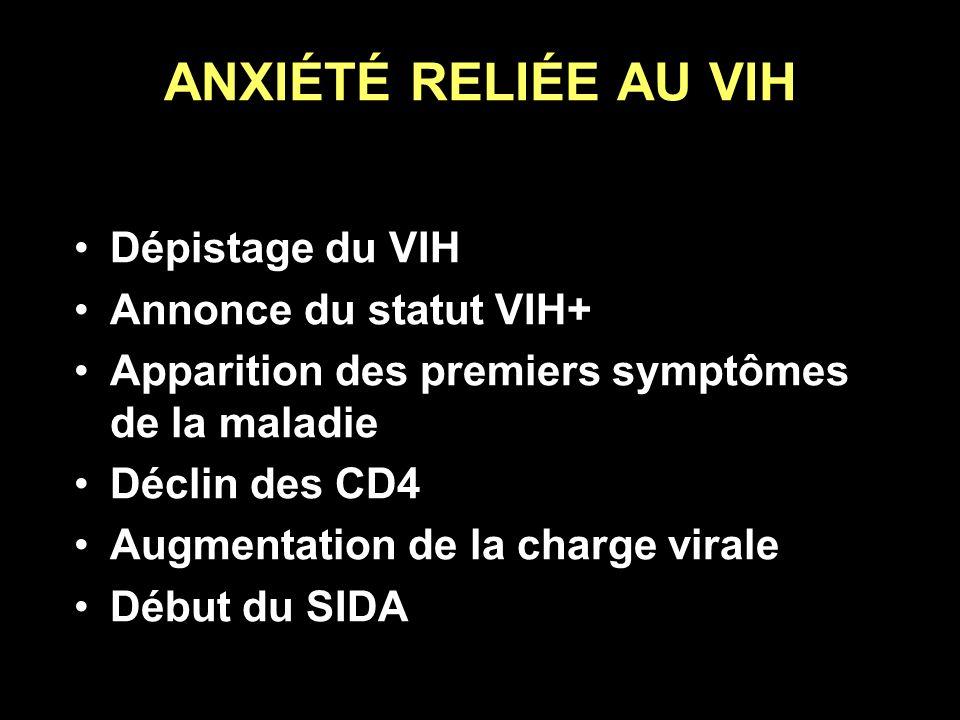 ANXIÉTÉ RELIÉE AU VIH Dépistage du VIH Annonce du statut VIH+