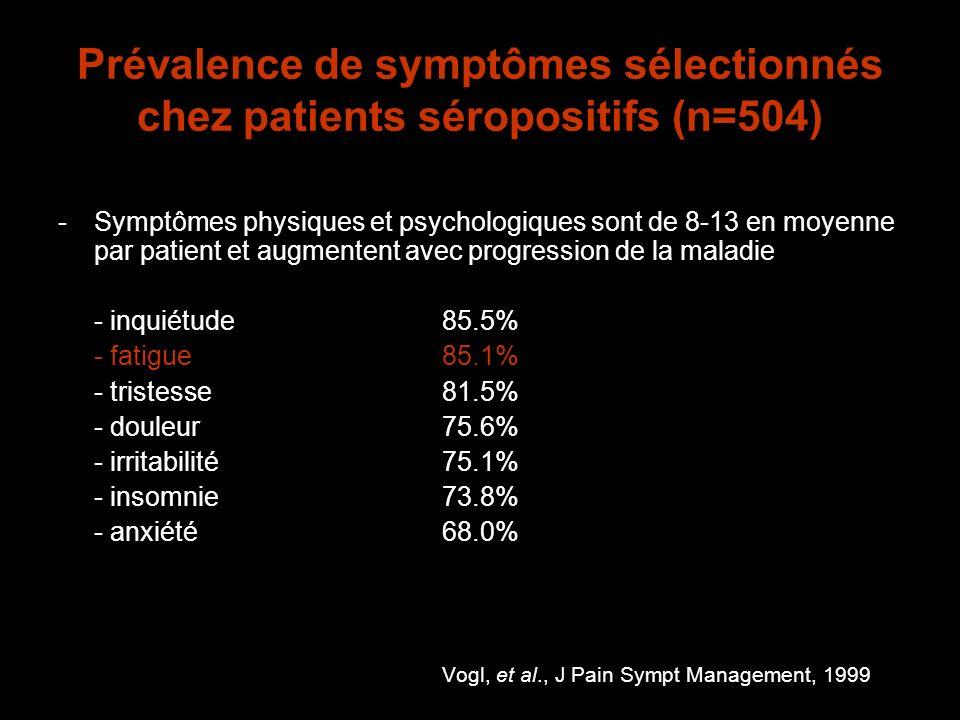 Prévalence de symptômes sélectionnés chez patients séropositifs (n=504)