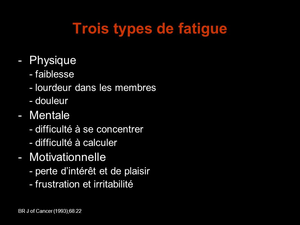 Trois types de fatigue Physique Mentale Motivationnelle - faiblesse