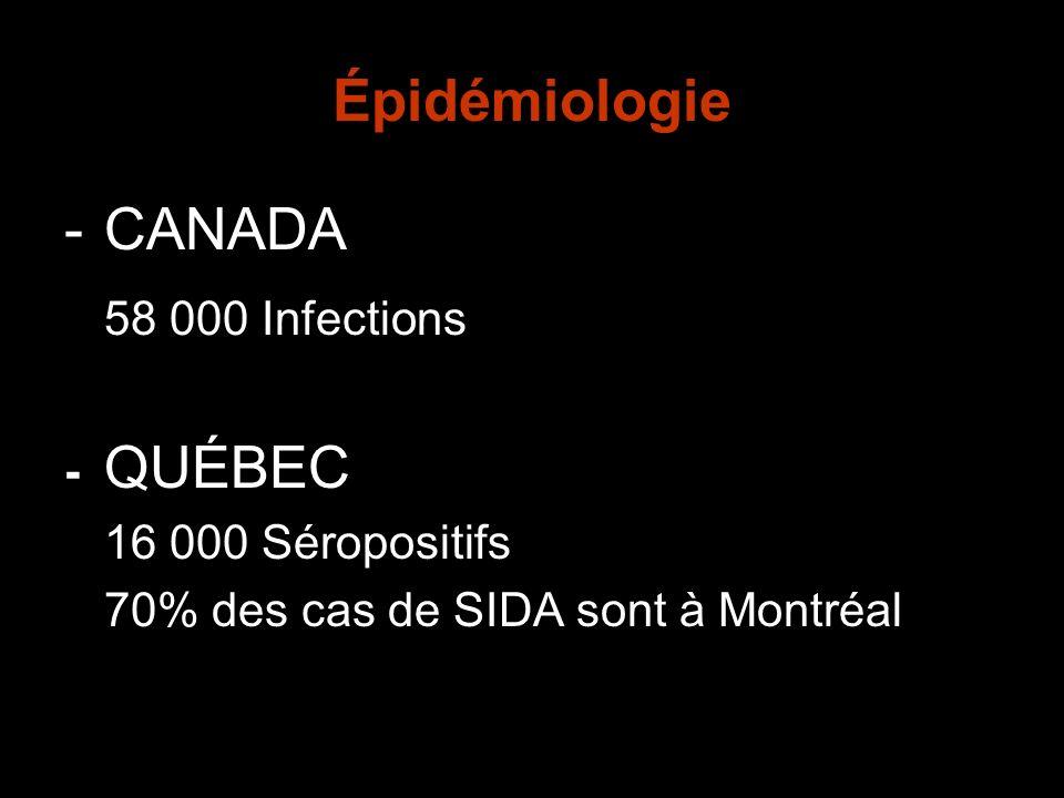 Épidémiologie CANADA 58 000 Infections - QUÉBEC 16 000 Séropositifs