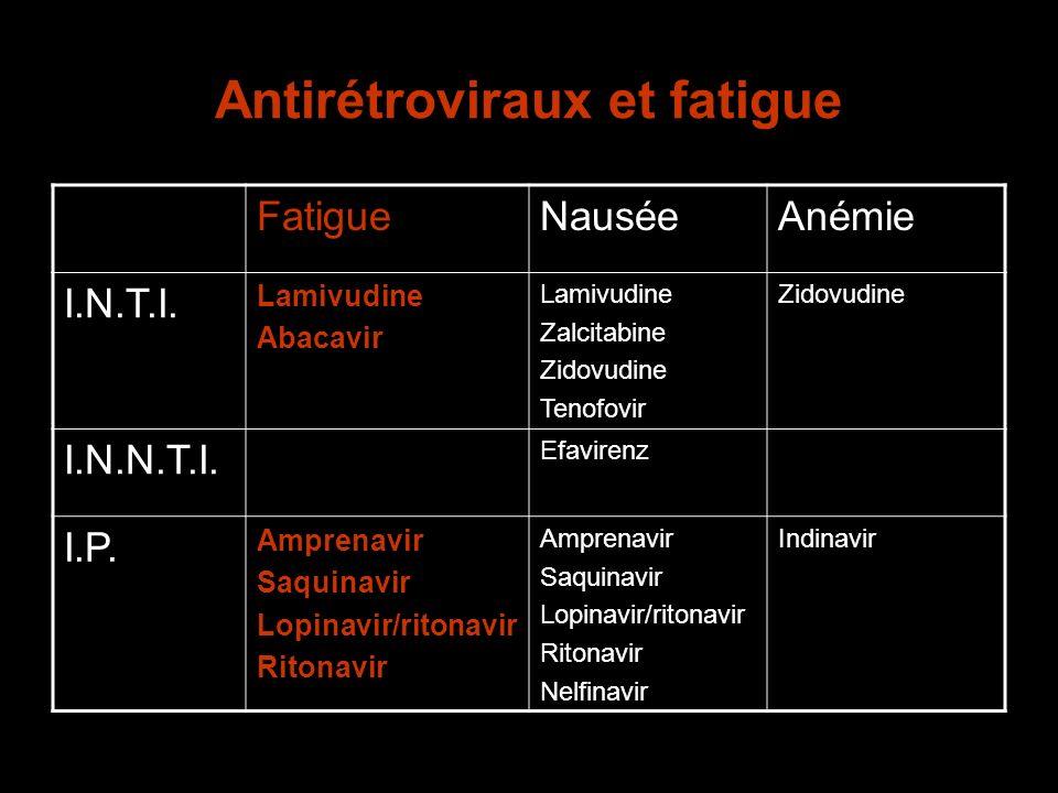 Antirétroviraux et fatigue