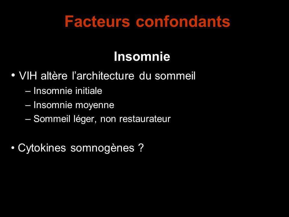 Facteurs confondants Insomnie VIH altère l'architecture du sommeil