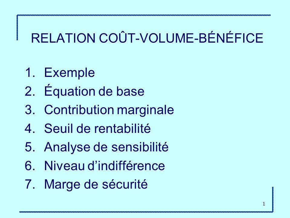 RELATION COÛT-VOLUME-BÉNÉFICE