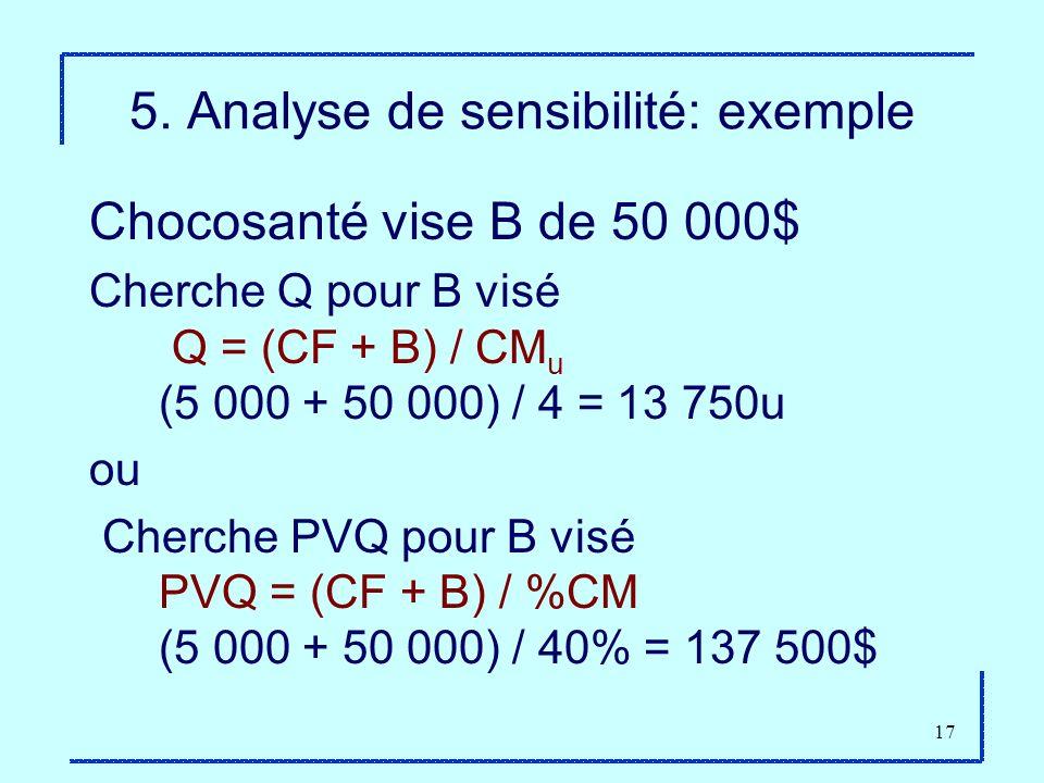 5. Analyse de sensibilité: exemple