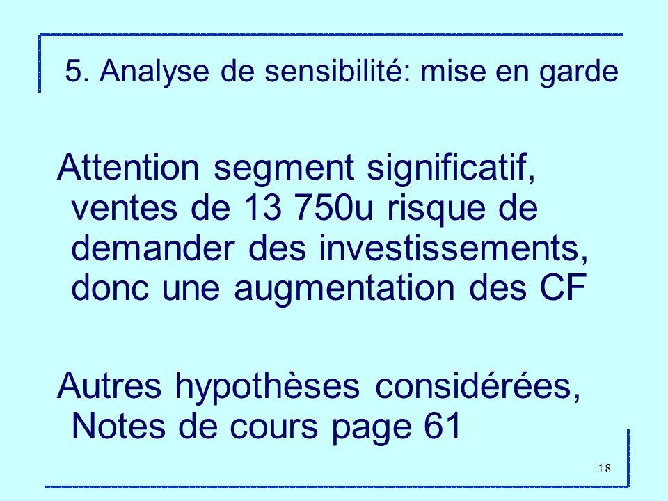 5. Analyse de sensibilité: mise en garde