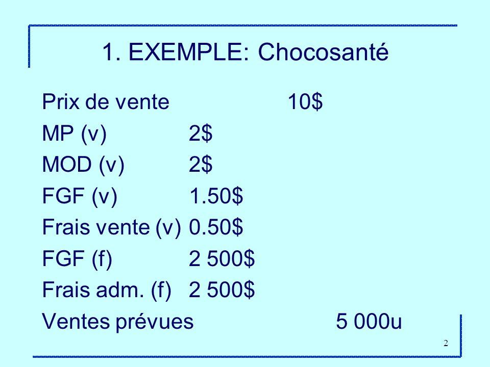 1. EXEMPLE: Chocosanté Prix de vente 10$ MP (v) 2$ MOD (v) 2$