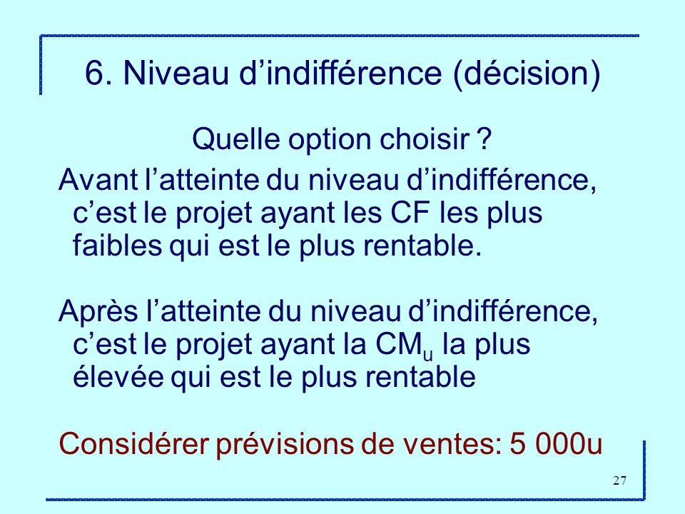 6. Niveau d'indifférence (décision)