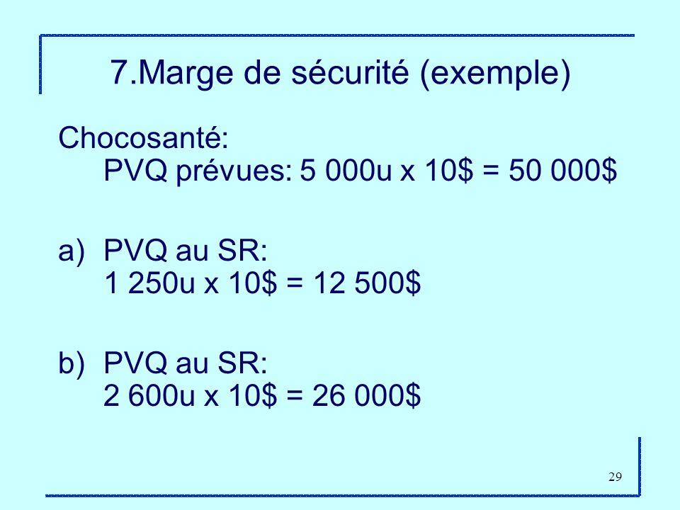 7.Marge de sécurité (exemple)
