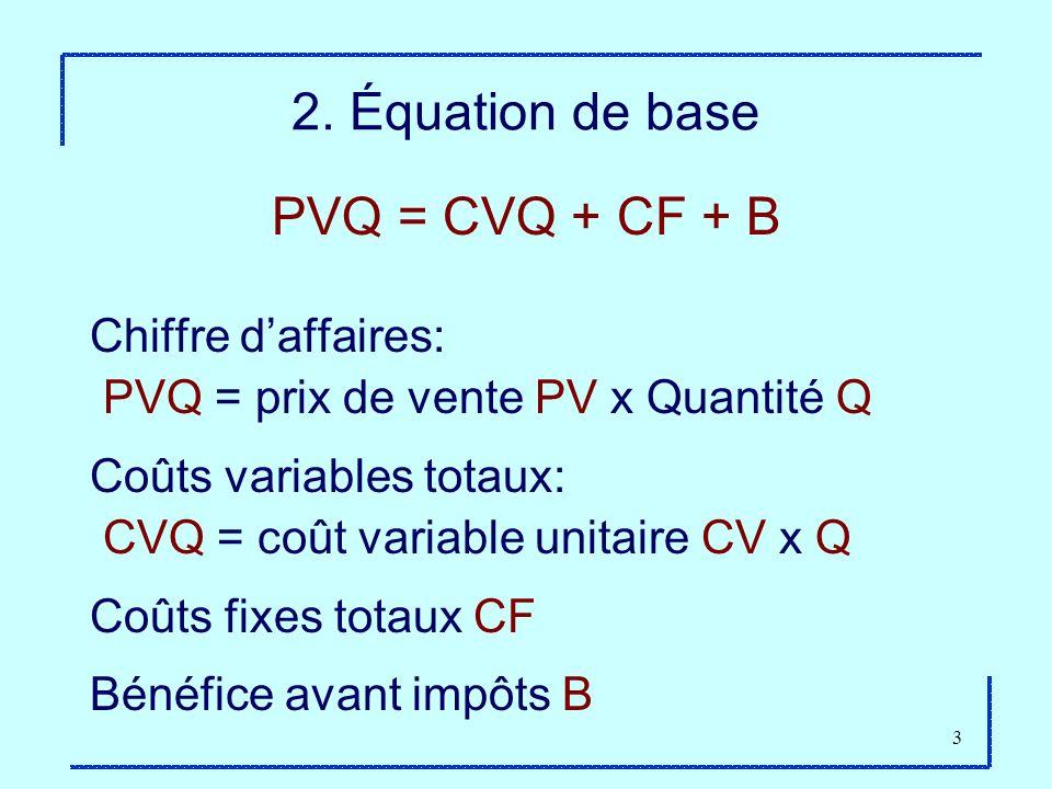 2. Équation de base PVQ = CVQ + CF + B Chiffre d'affaires: