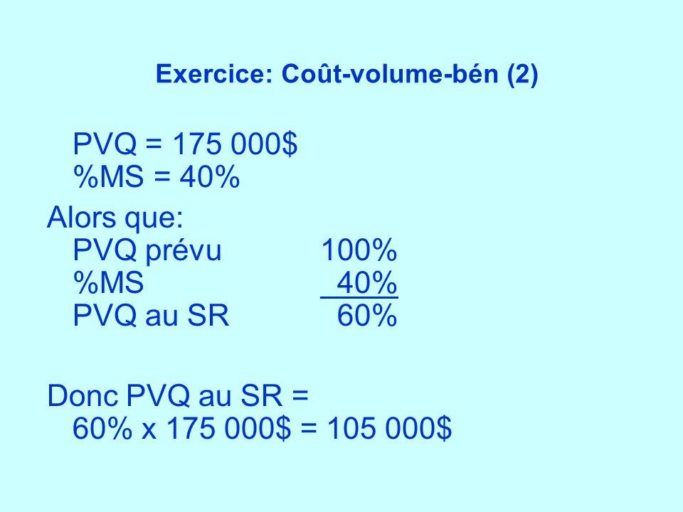 Exercice: Coût-volume-bén (2)