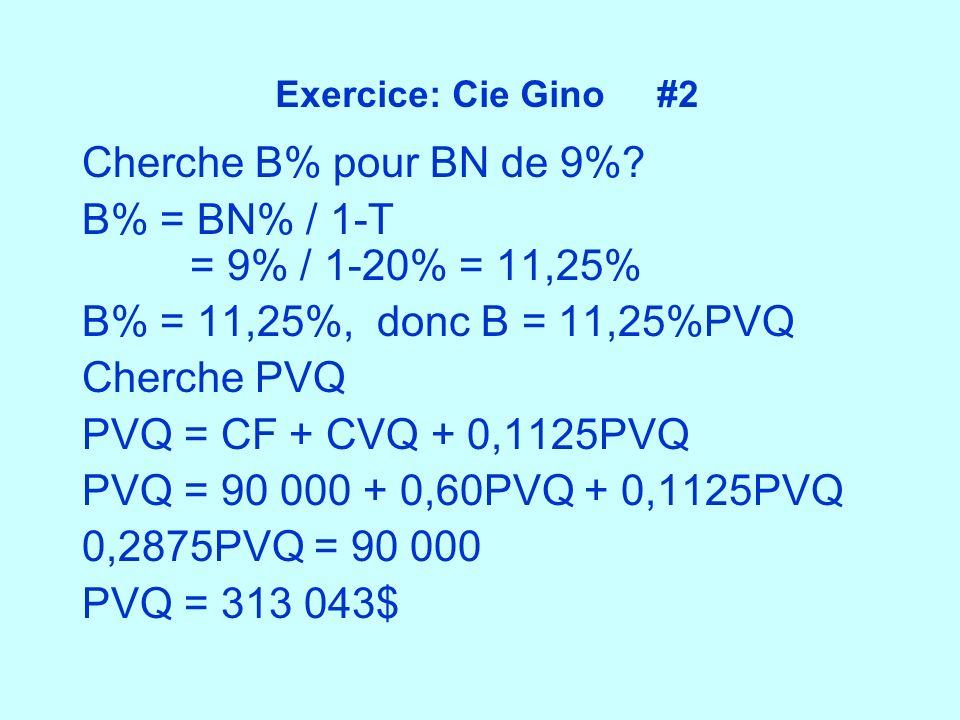 Cherche B% pour BN de 9% B% = BN% / 1-T = 9% / 1-20% = 11,25%