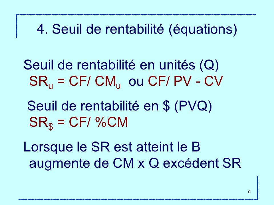 4. Seuil de rentabilité (équations)