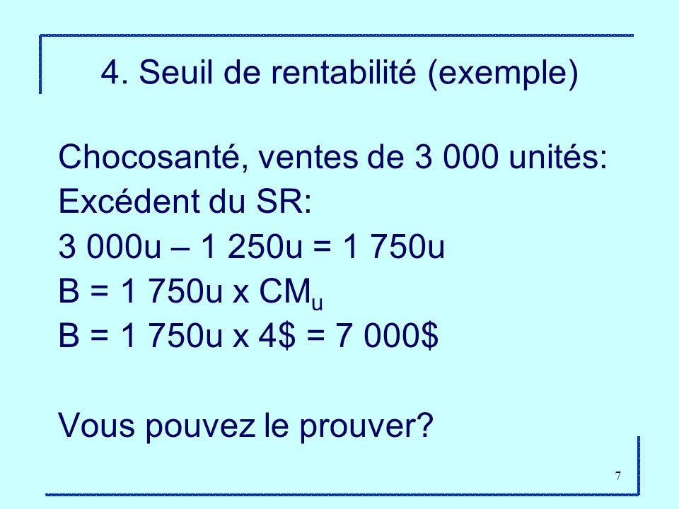 4. Seuil de rentabilité (exemple)