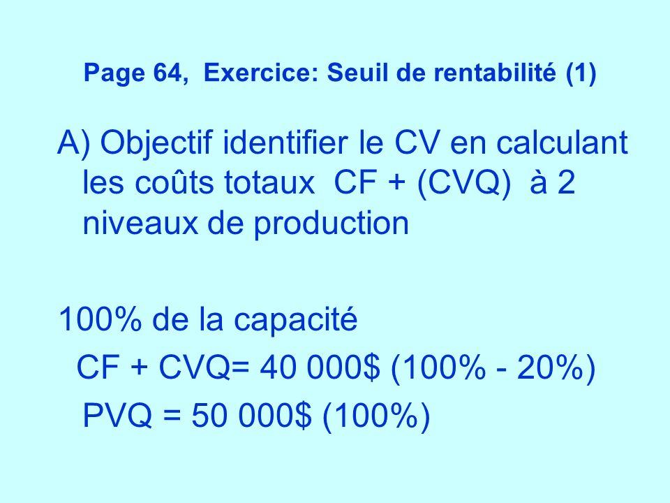 Page 64, Exercice: Seuil de rentabilité (1)