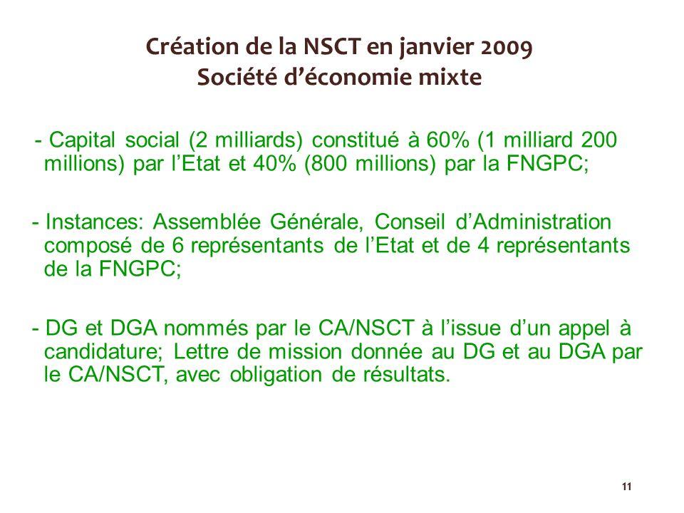Création de la NSCT en janvier 2009 Société d'économie mixte