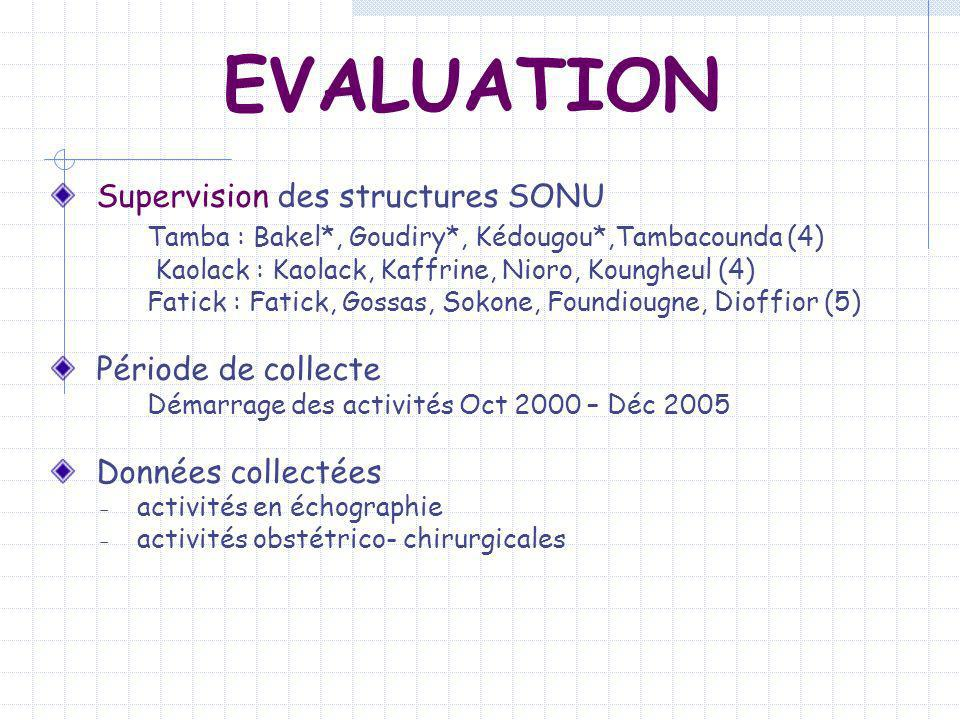 EVALUATION Supervision des structures SONU