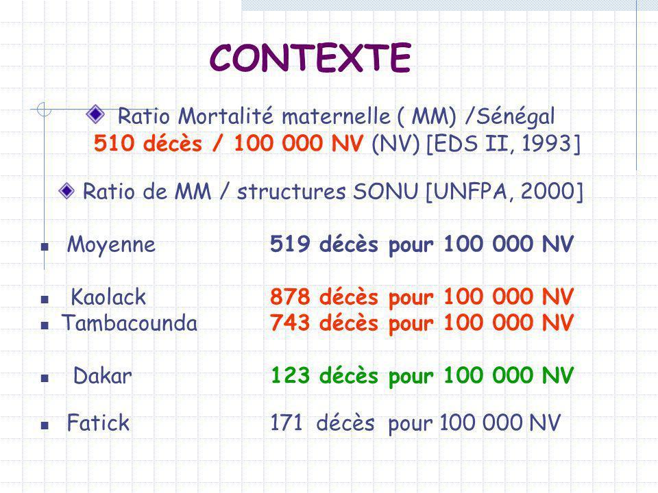 CONTEXTE Ratio Mortalité maternelle ( MM) /Sénégal