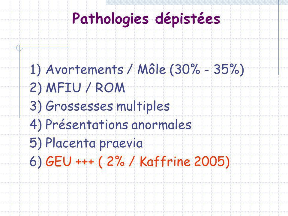 Pathologies dépistées