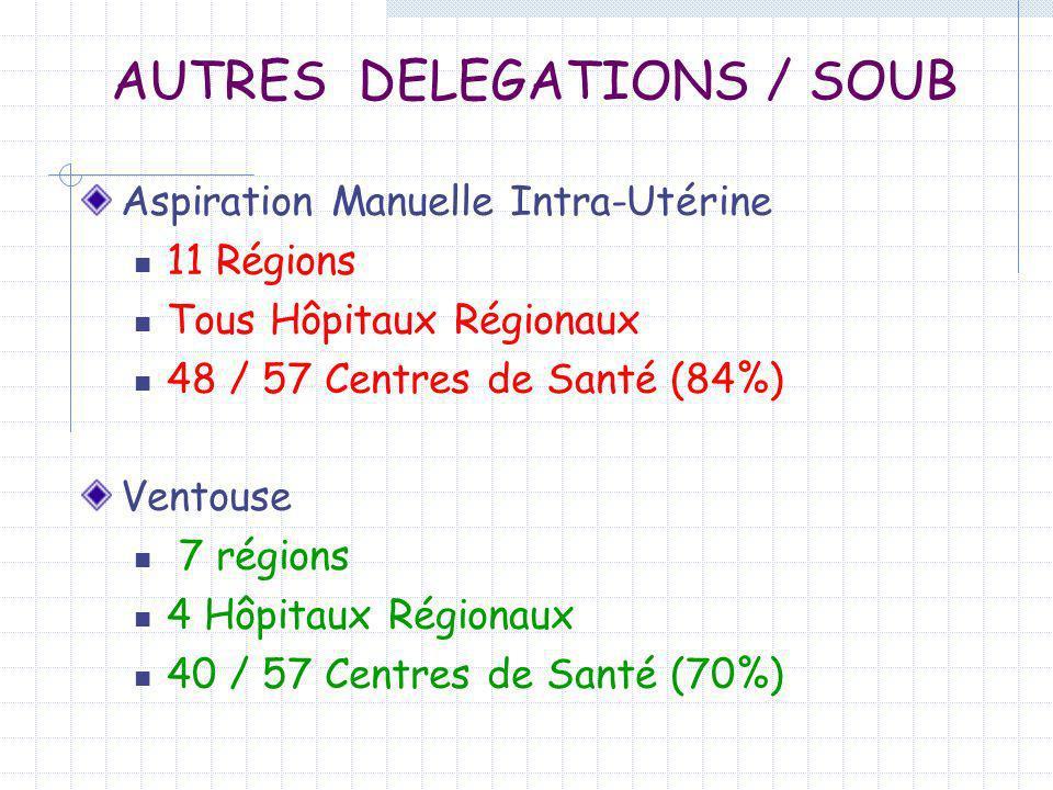 AUTRES DELEGATIONS / SOUB