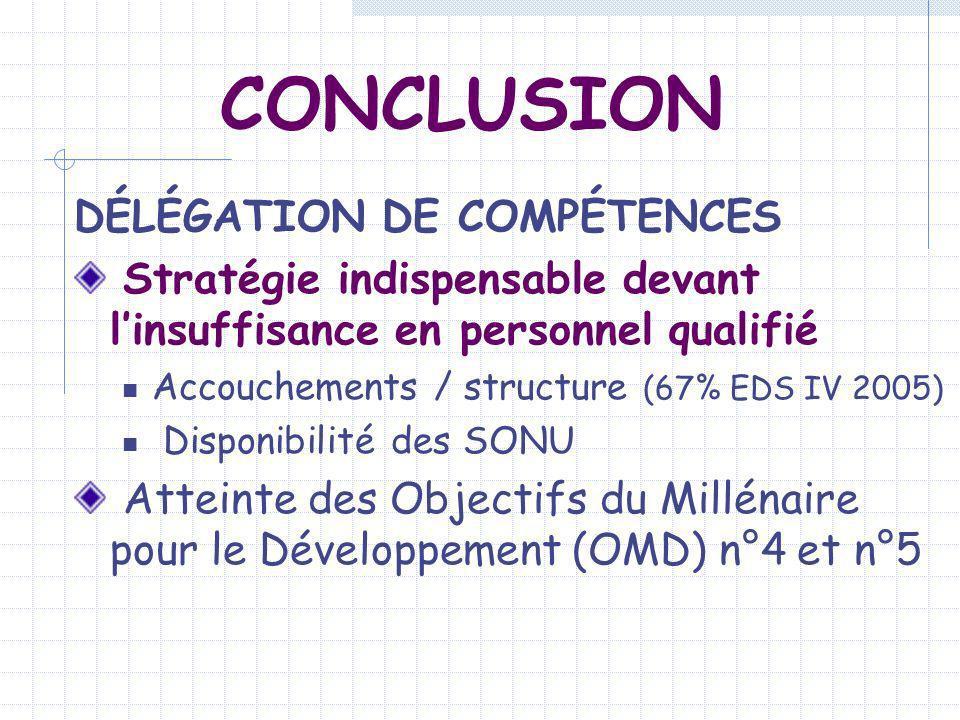 CONCLUSION DÉLÉGATION DE COMPÉTENCES