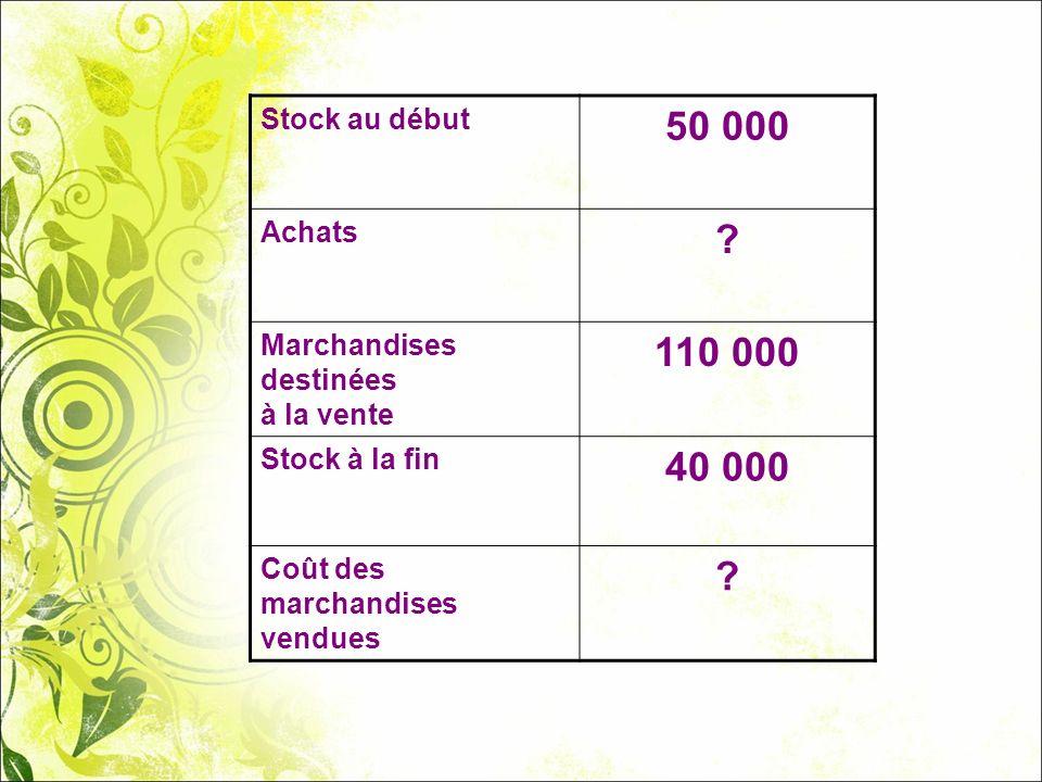 50 000 110 000 40 000 Stock au début Achats Marchandises destinées