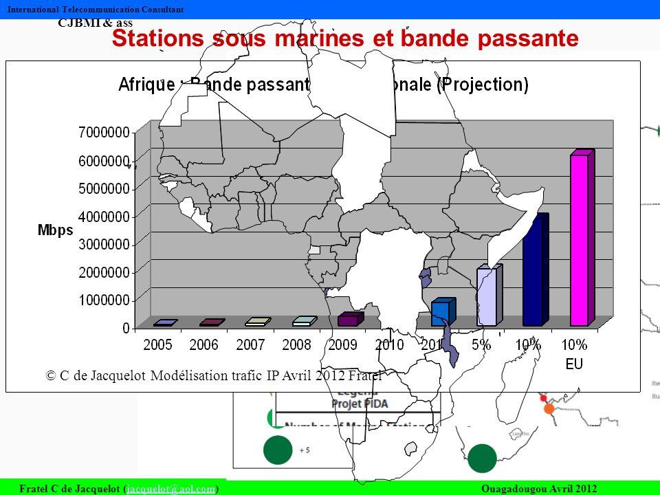 Stations sous marines et bande passante internationale