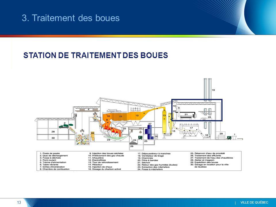 3. Traitement des boues STATION DE TRAITEMENT DES BOUES
