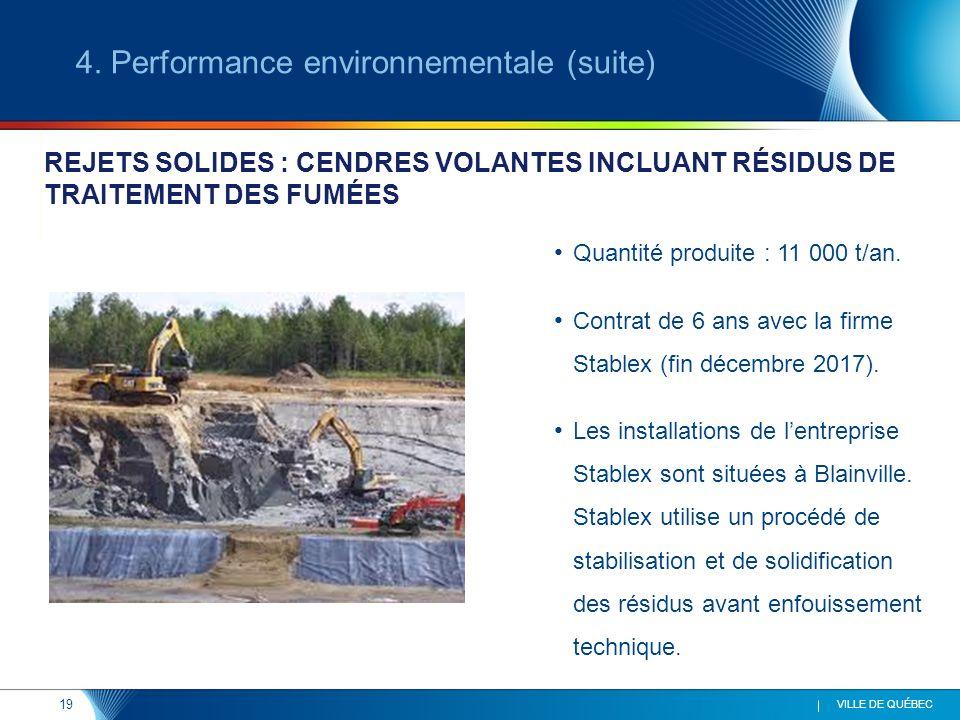4. Performance environnementale (suite)
