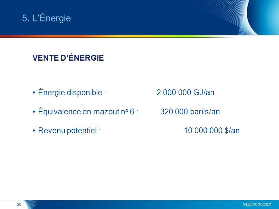 5. L'Énergie VENTE D'ÉNERGIE Énergie disponible : 2 000 000 GJ/an