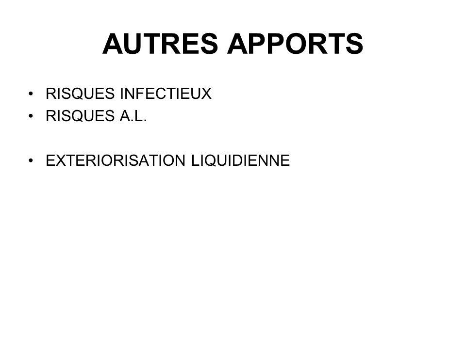AUTRES APPORTS RISQUES INFECTIEUX RISQUES A.L.