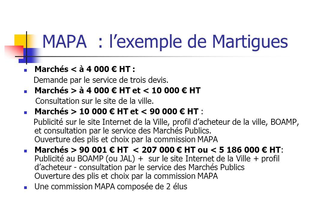 MAPA : l'exemple de Martigues