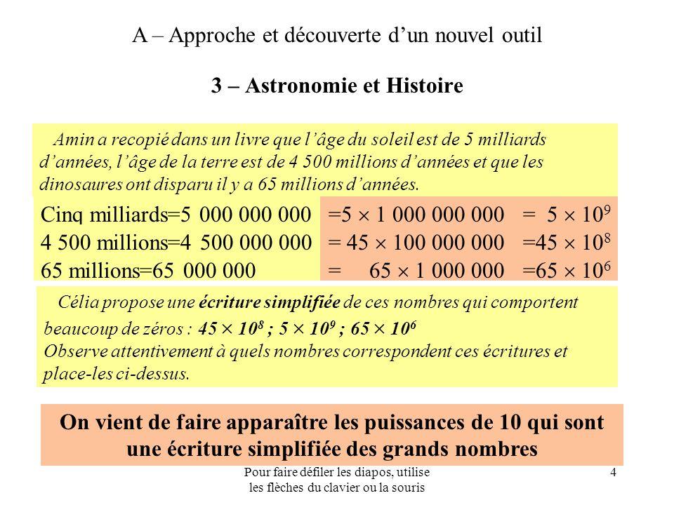3 – Astronomie et Histoire