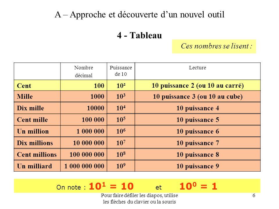 10 puissance 2 (ou 10 au carré)