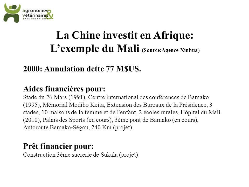 La Chine investit en Afrique: L'exemple du Mali (Source:Agence Xinhua)