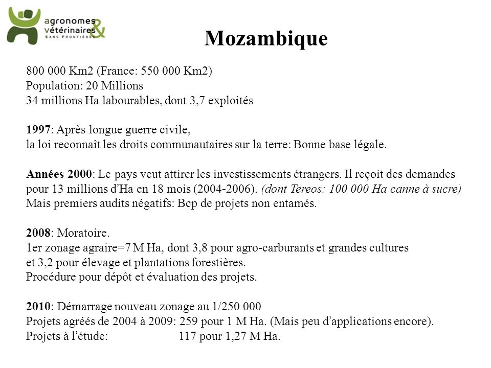 Mozambique 800 000 Km2 (France: 550 000 Km2) Population: 20 Millions